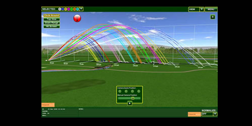 Sports Simulators for Home and Commercial Use - Golf